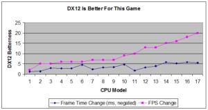 dx12_better